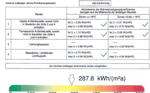 Energiewert (2)